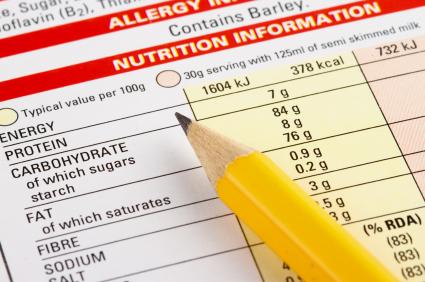 Analýza stravovania zadarmo